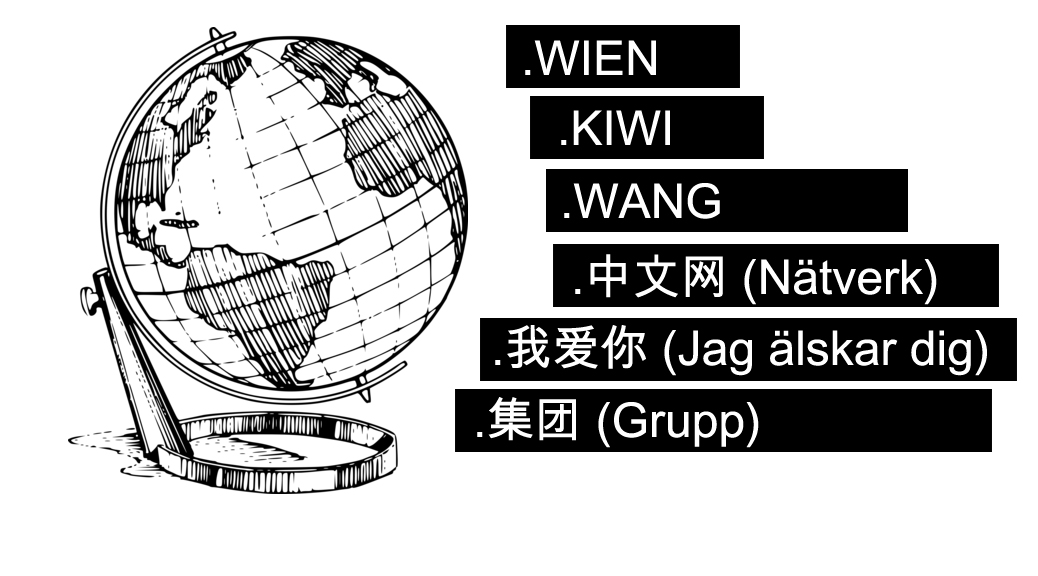 .wien,.kiwi,.wang,.中文网,.我爱你,.集团